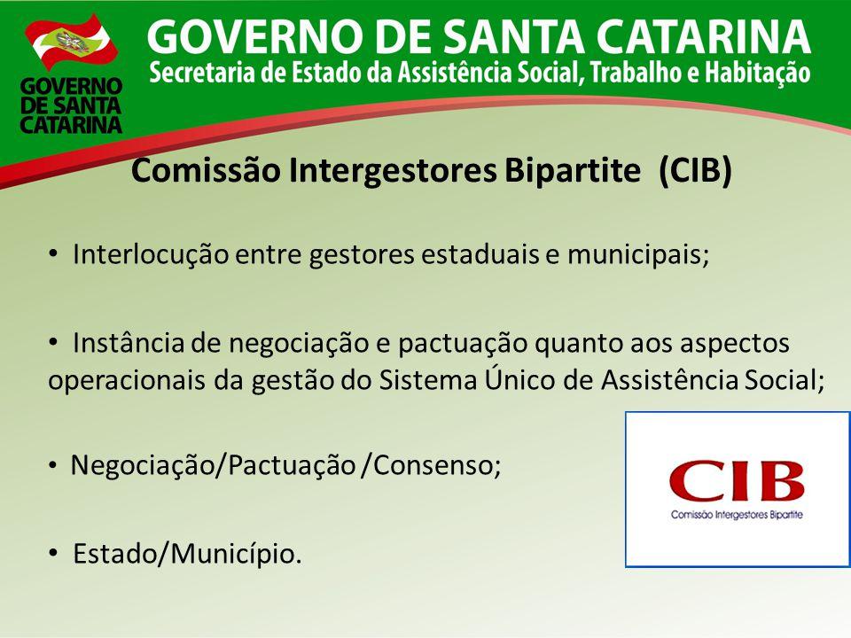 Interlocução entre gestores estaduais e municipais; Instância de negociação e pactuação quanto aos aspectos operacionais da gestão do Sistema Único de