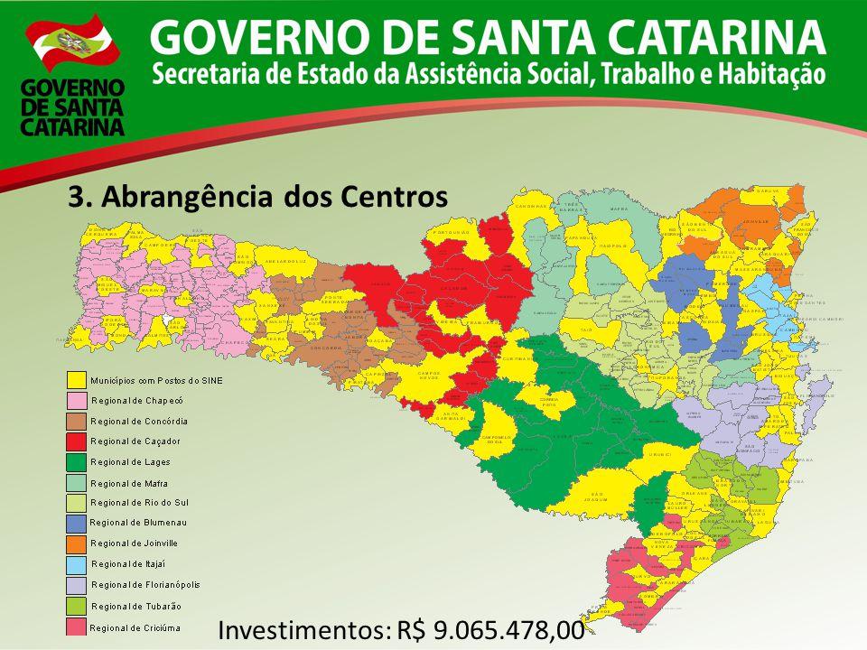 3. Abrangência dos Centros Investimentos: R$ 9.065.478,00