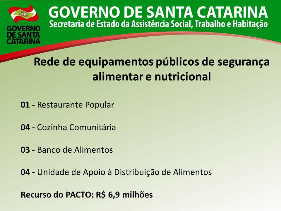 Rede de equipamentos públicos de segurança alimentar e nutricional 01 - Restaurante Popular 04 - Cozinha Comunitária 03 - Banco de Alimentos 04 - Unid