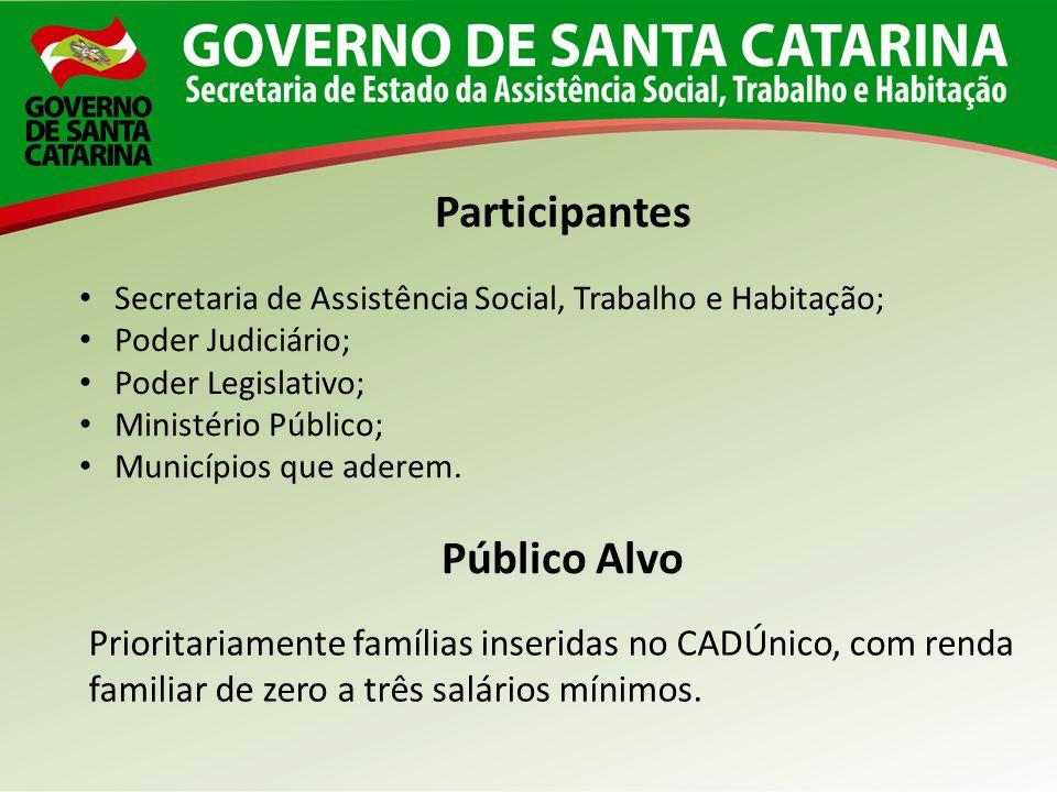 Participantes Secretaria de Assistência Social, Trabalho e Habitação; Poder Judiciário; Poder Legislativo; Ministério Público; Municípios que aderem.