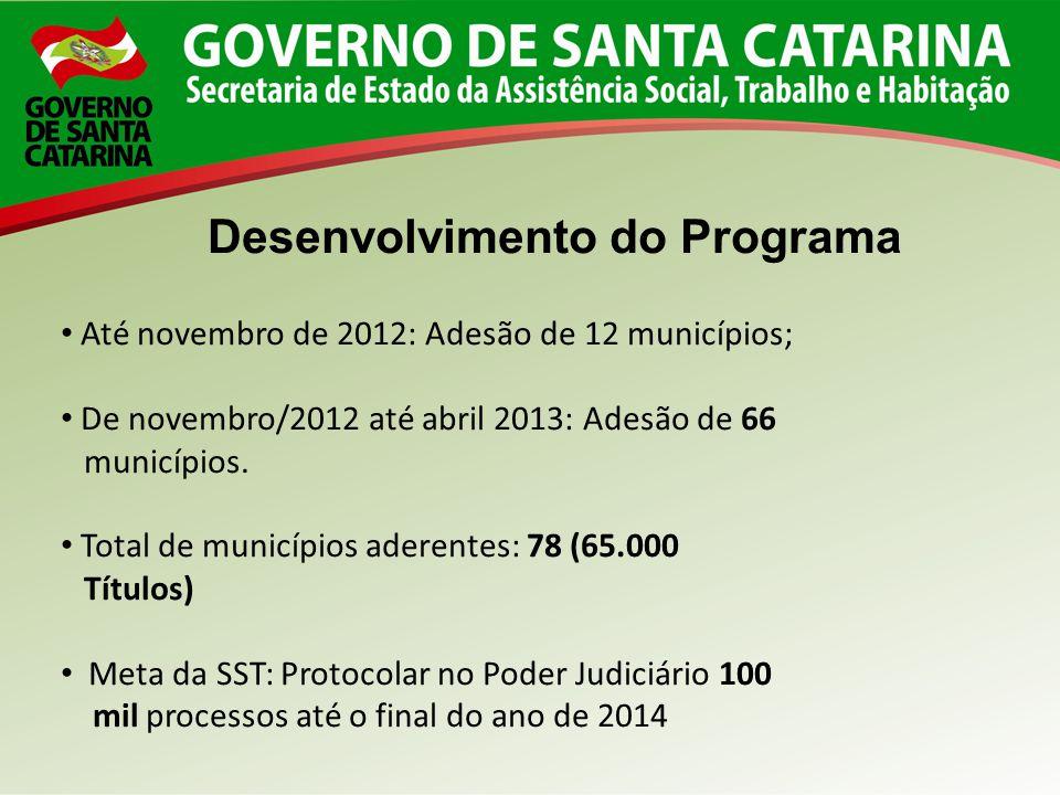 Desenvolvimento do Programa Até novembro de 2012: Adesão de 12 municípios; De novembro/2012 até abril 2013: Adesão de 66 municípios. Total de municípi