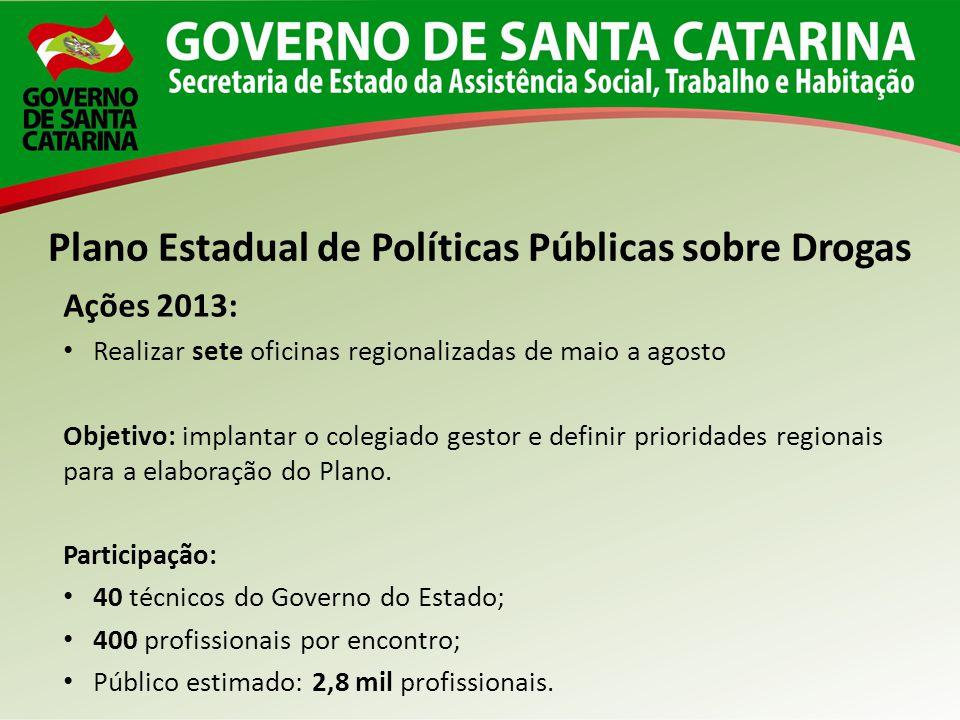 Ações 2013: Realizar sete oficinas regionalizadas de maio a agosto Objetivo: implantar o colegiado gestor e definir prioridades regionais para a elabo