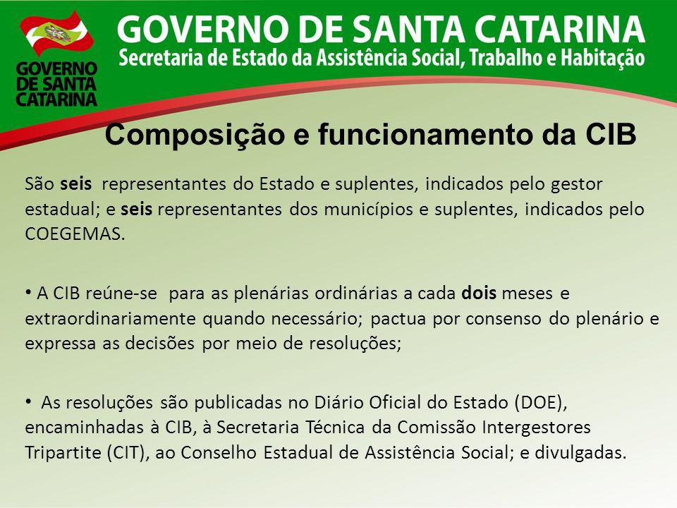 Composição e funcionamento da CIB São seis representantes do Estado e suplentes, indicados pelo gestor estadual; e seis representantes dos municípios