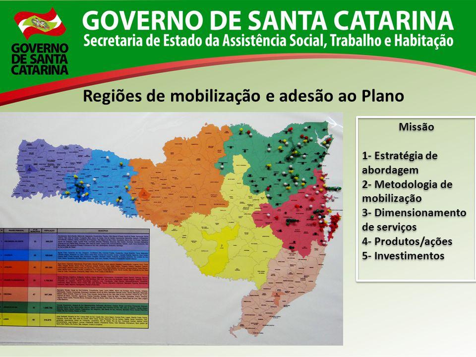 Regiões de mobilização e adesão ao Plano Missão 1- Estratégia de abordagem 2- Metodologia de mobilização 3- Dimensionamento de serviços 4- Produtos/aç