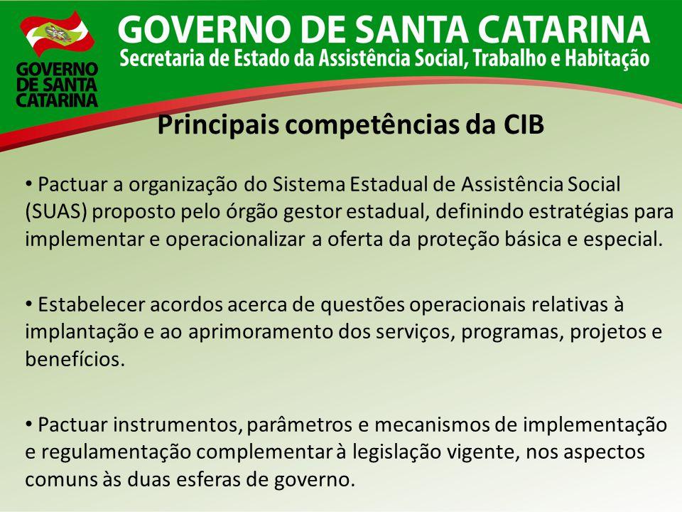 Principais competências da CIB Pactuar a organização do Sistema Estadual de Assistência Social (SUAS) proposto pelo órgão gestor estadual, definindo e