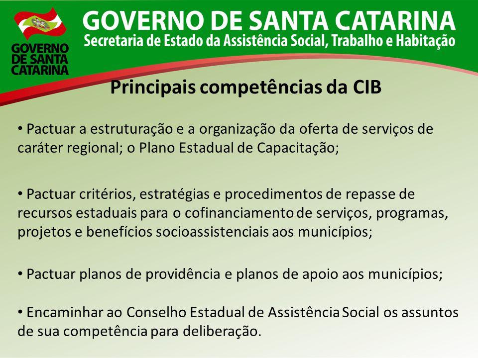 Principais competências da CIB Pactuar a estruturação e a organização da oferta de serviços de caráter regional; o Plano Estadual de Capacitação; Pact