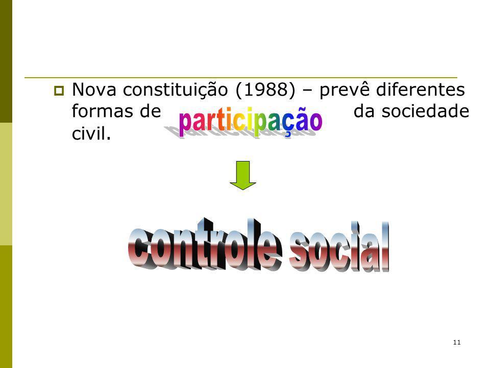11 Nova constituição (1988) – prevê diferentes formas de da sociedade civil.