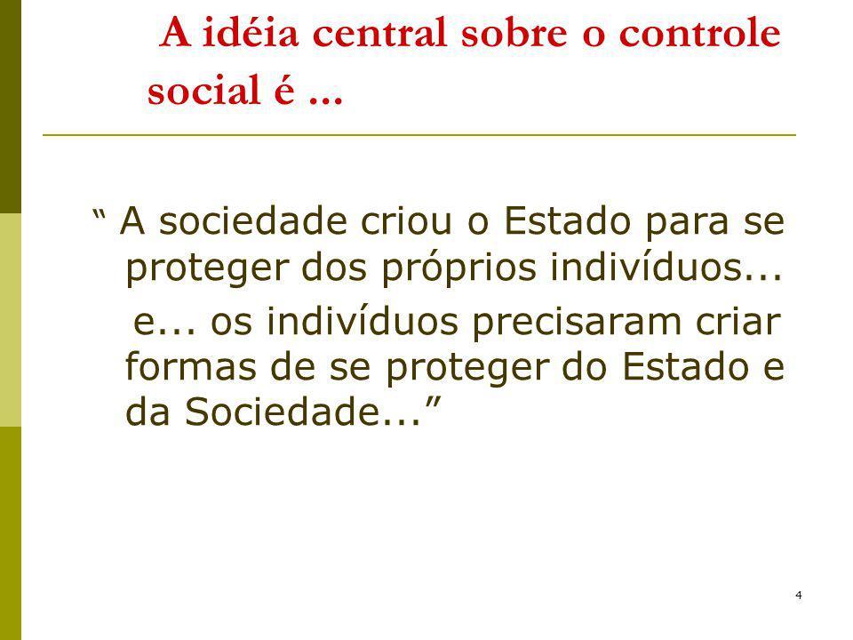 4 A idéia central sobre o controle social é... A sociedade criou o Estado para se proteger dos próprios indivíduos... e... os indivíduos precisaram cr