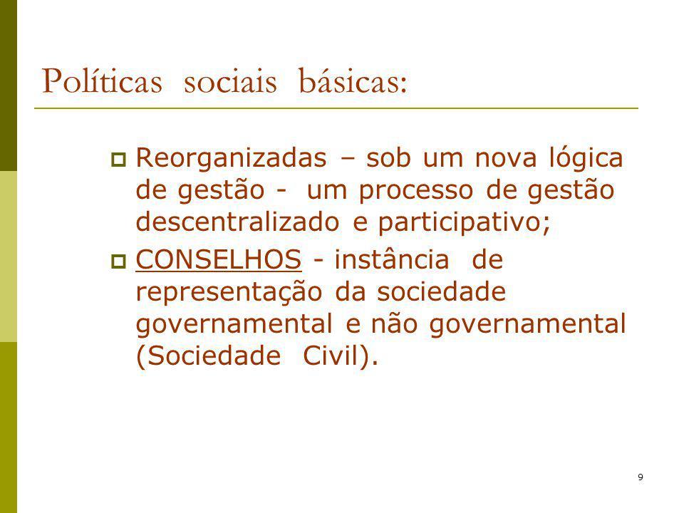 9 Políticas sociais básicas: Reorganizadas – sob um nova lógica de gestão - um processo de gestão descentralizado e participativo; CONSELHOS - instânc