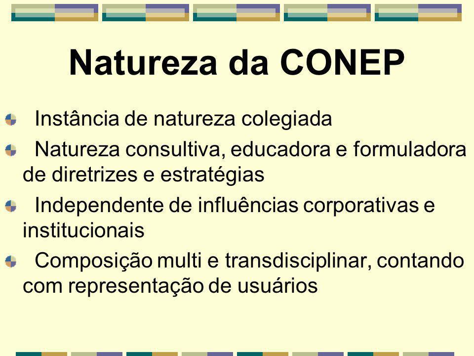 Natureza da CONEP Instância de natureza colegiada Natureza consultiva, educadora e formuladora de diretrizes e estratégias Independente de influências corporativas e institucionais Composição multi e transdisciplinar, contando com representação de usuários