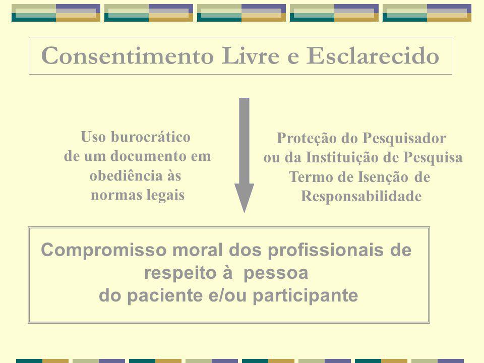 Consentimento Livre e Esclarecido Uso burocrático de um documento em obediência às normas legais Proteção do Pesquisador ou da Instituição de Pesquisa Termo de Isenção de Responsabilidade Compromisso moral dos profissionais de respeito à pessoa do paciente e/ou participante