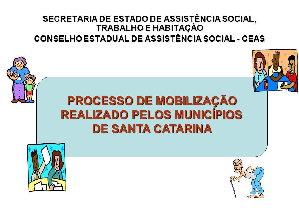 SECRETARIA DE ESTADO DE ASSISTÊNCIA SOCIAL, TRABALHO E HABITAÇÃO CONSELHO ESTADUAL DE ASSISTÊNCIA SOCIAL - CEAS PROCESSO DE MOBILIZAÇÃO REALIZADO PELO