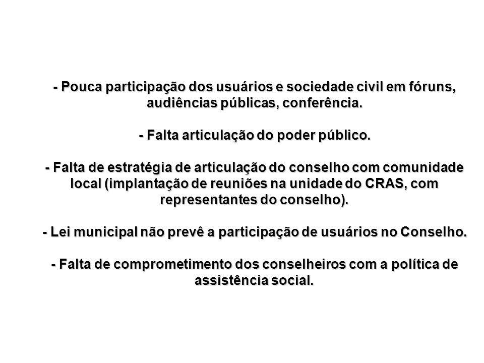 - Pouca participação dos usuários e sociedade civil em fóruns, audiências públicas, conferência. - Falta articulação do poder público. - Falta de estr