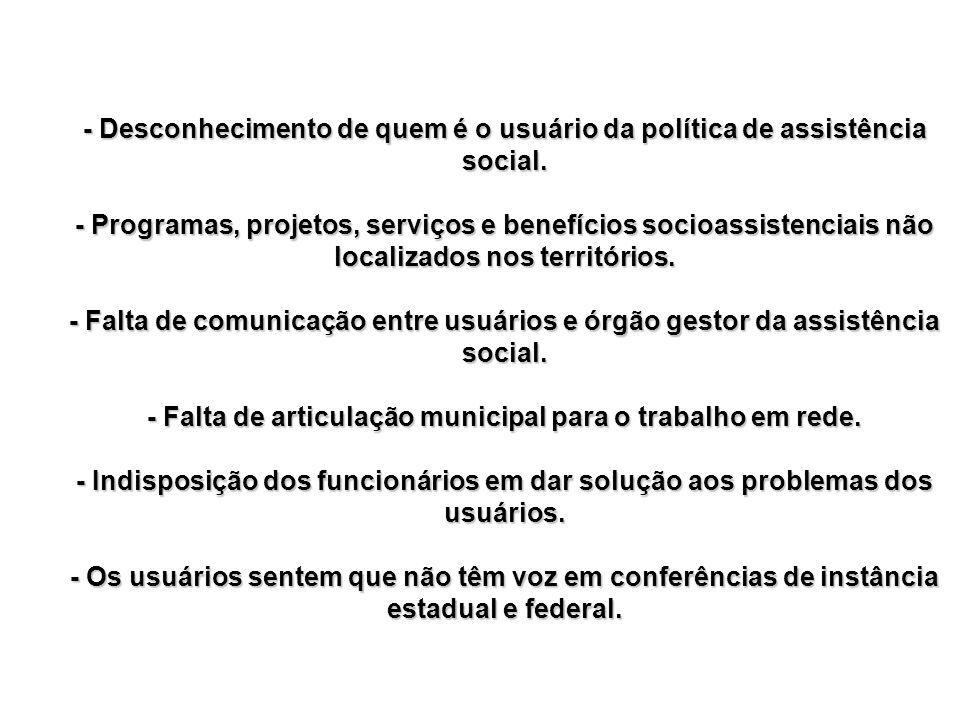 - Desconhecimento de quem é o usuário da política de assistência social. - Programas, projetos, serviços e benefícios socioassistenciais não localizad