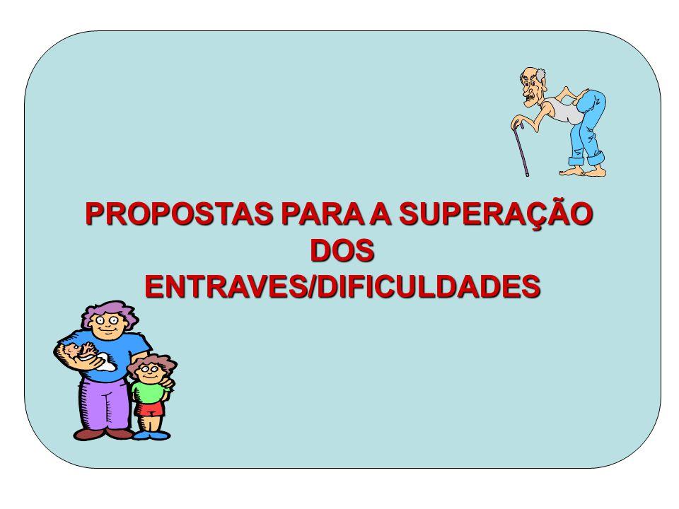 PROPOSTAS PARA A SUPERAÇÃO DOSENTRAVES/DIFICULDADES