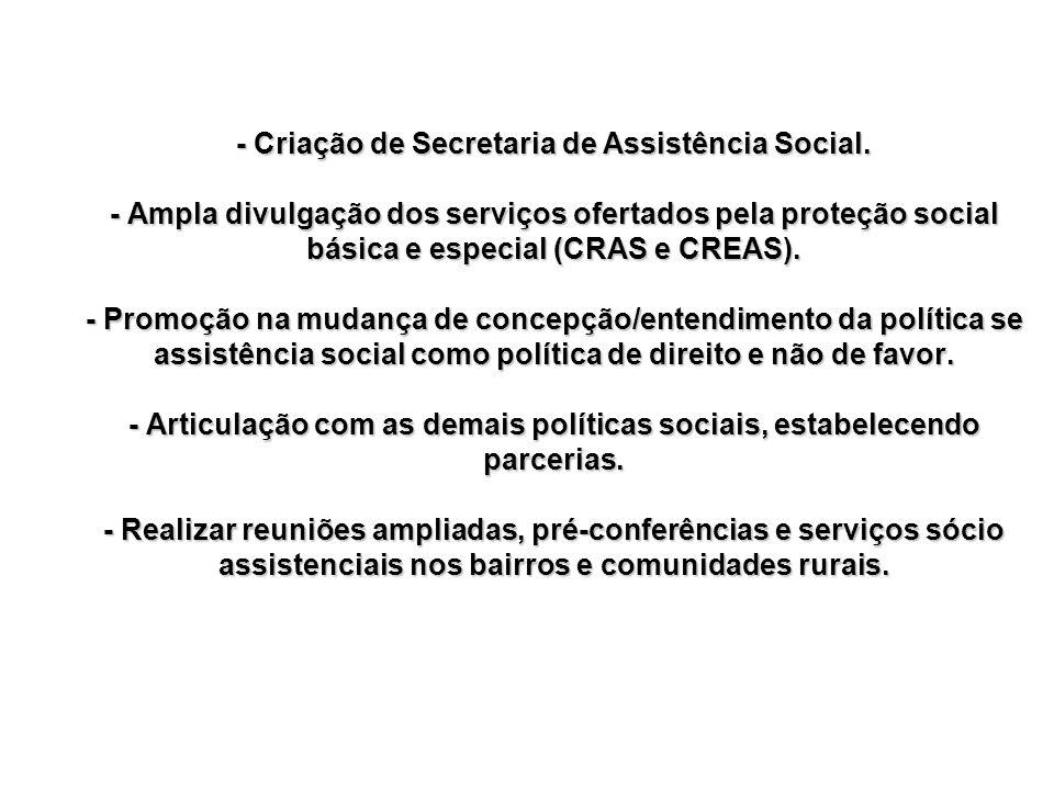 - Criação de Secretaria de Assistência Social. - Ampla divulgação dos serviços ofertados pela proteção social básica e especial (CRAS e CREAS). - Prom