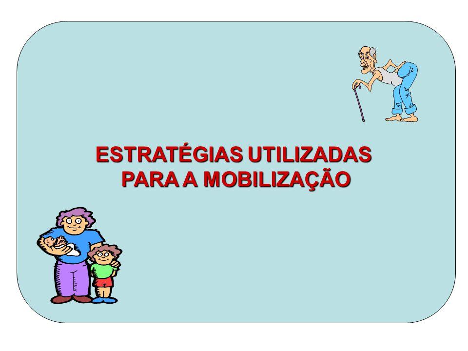 ESTRATÉGIAS UTILIZADAS PARA A MOBILIZAÇÃO