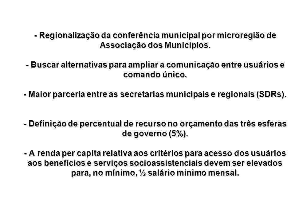 - Regionalização da conferência municipal por microregião de Associação dos Municípios. - Buscar alternativas para ampliar a comunicação entre usuário