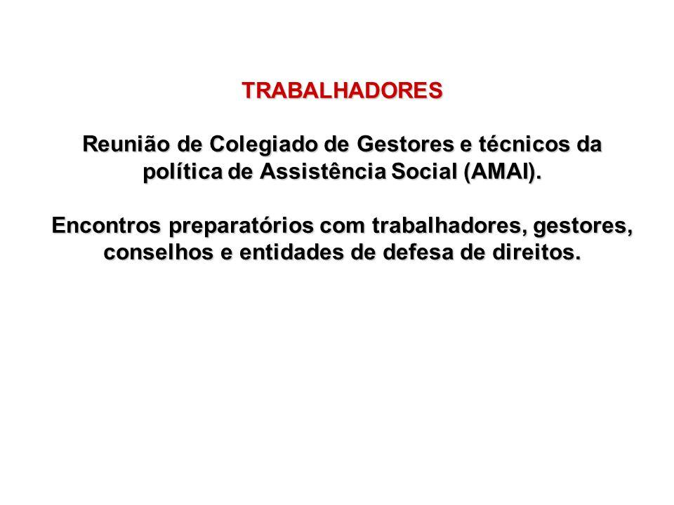 TRABALHADORES Reunião de Colegiado de Gestores e técnicos da política de Assistência Social (AMAI). Encontros preparatórios com trabalhadores, gestore