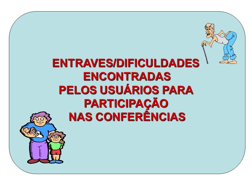 ENTRAVES/DIFICULDADESENCONTRADAS PELOS USUÁRIOS PARA PARTICIPAÇÃO NAS CONFERÊNCIAS
