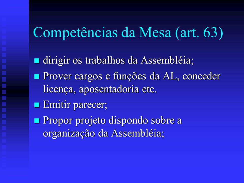 Competências da Mesa (art.