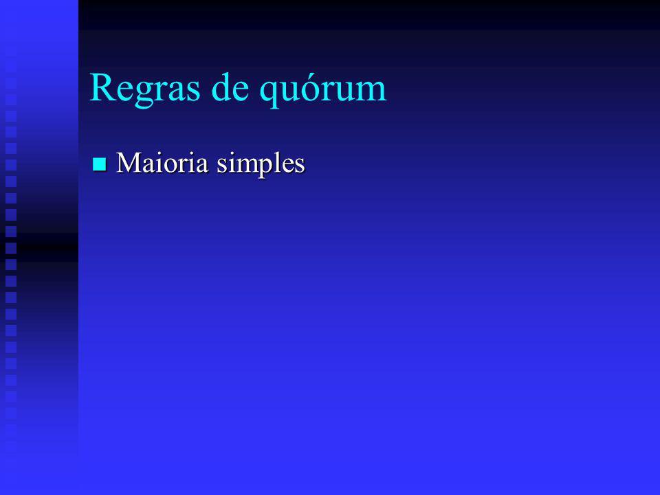 Regras de quórum Maioria simples Maioria simples