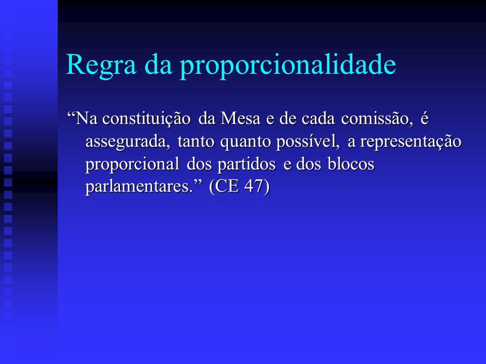 Regra da proporcionalidade Na constituição da Mesa e de cada comissão, é assegurada, tanto quanto possível, a representação proporcional dos partidos e dos blocos parlamentares.