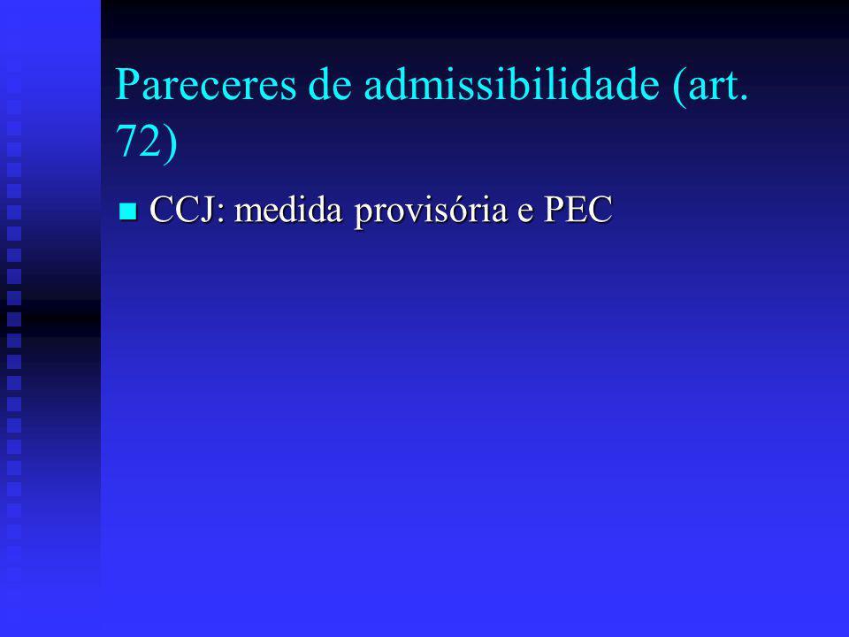Pareceres de admissibilidade (art. 72) CCJ: medida provisória e PEC CCJ: medida provisória e PEC