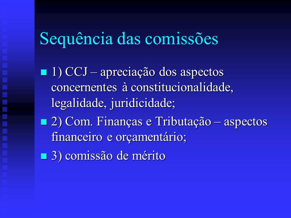 Sequência das comissões 1) CCJ – apreciação dos aspectos concernentes à constitucionalidade, legalidade, juridicidade; 1) CCJ – apreciação dos aspectos concernentes à constitucionalidade, legalidade, juridicidade; 2) Com.