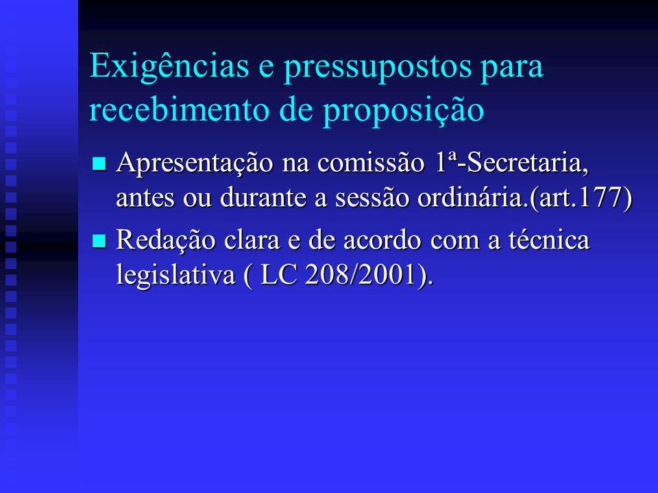 Exigências e pressupostos para recebimento de proposição Apresentação na comissão 1ª-Secretaria, antes ou durante a sessão ordinária.(art.177) Apresentação na comissão 1ª-Secretaria, antes ou durante a sessão ordinária.(art.177) Redação clara e de acordo com a técnica legislativa ( LC 208/2001).