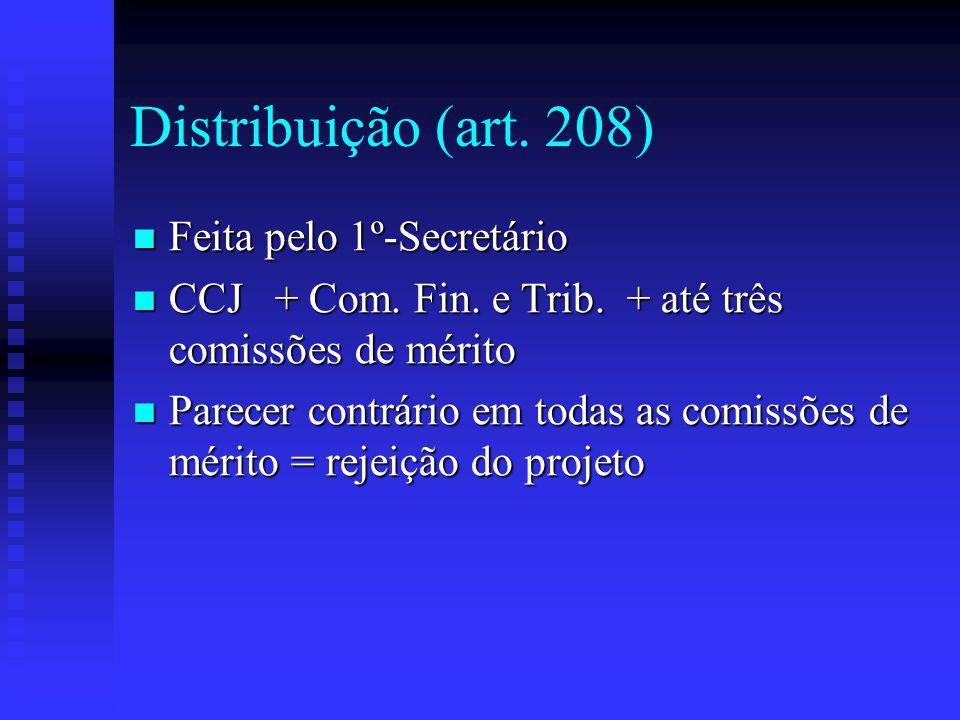 Distribuição (art.208) Feita pelo 1º-Secretário Feita pelo 1º-Secretário CCJ + Com.