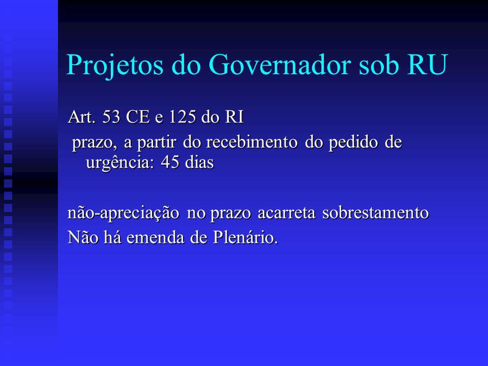 Projetos do Governador sob RU Art.