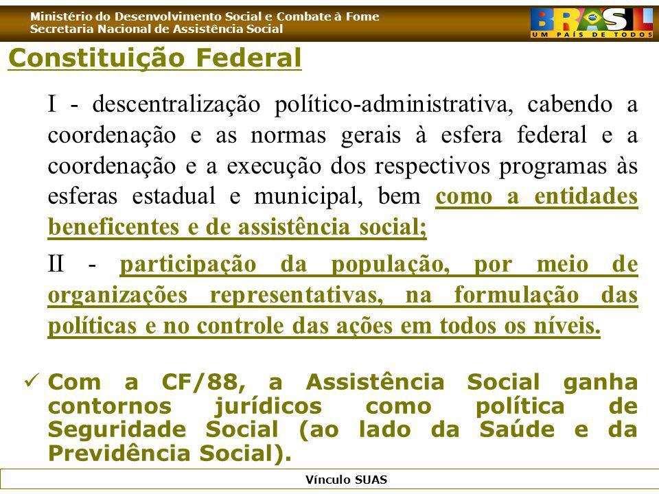 Ministério do Desenvolvimento Social e Combate à Fome Secretaria Nacional de Assistência Social Vínculo SUAS I - descentralização político-administrat