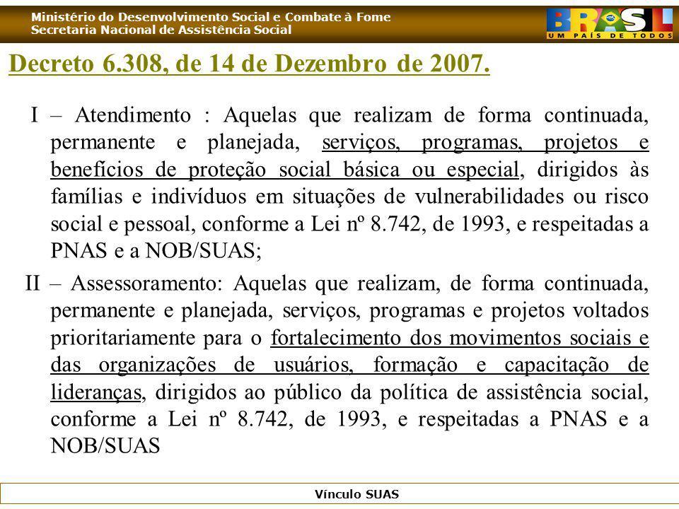 Ministério do Desenvolvimento Social e Combate à Fome Secretaria Nacional de Assistência Social Vínculo SUAS I – Atendimento : Aquelas que realizam de