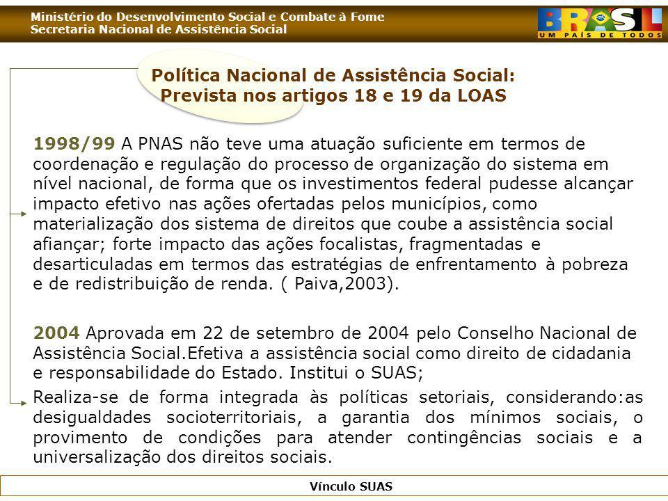 Ministério do Desenvolvimento Social e Combate à Fome Secretaria Nacional de Assistência Social Vínculo SUAS 1998/99 A PNAS não teve uma atuação sufic