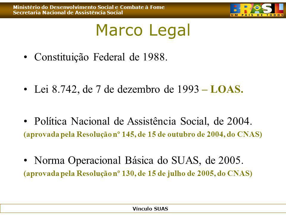 Ministério do Desenvolvimento Social e Combate à Fome Secretaria Nacional de Assistência Social Vínculo SUAS Marco Legal Constituição Federal de 1988.