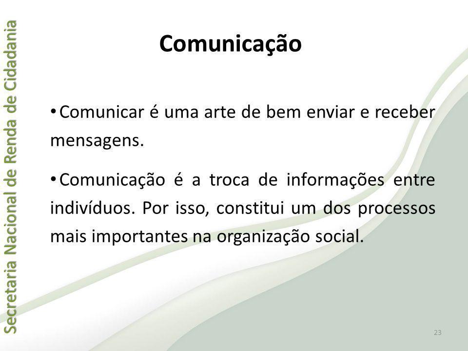 Secretaria Nacional de Renda de Cidadania Secretaria Nacional de Renda de Cidadania Comunicação Comunicar é uma arte de bem enviar e receber mensagens