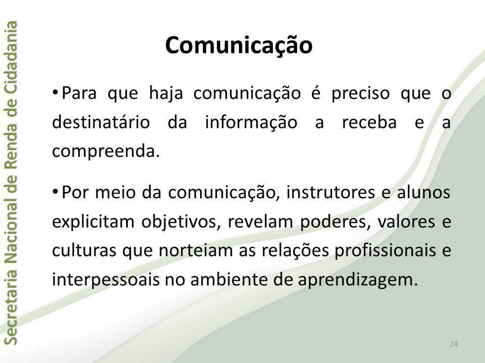 Secretaria Nacional de Renda de Cidadania Secretaria Nacional de Renda de Cidadania Comunicação Para que haja comunicação é preciso que o destinatário