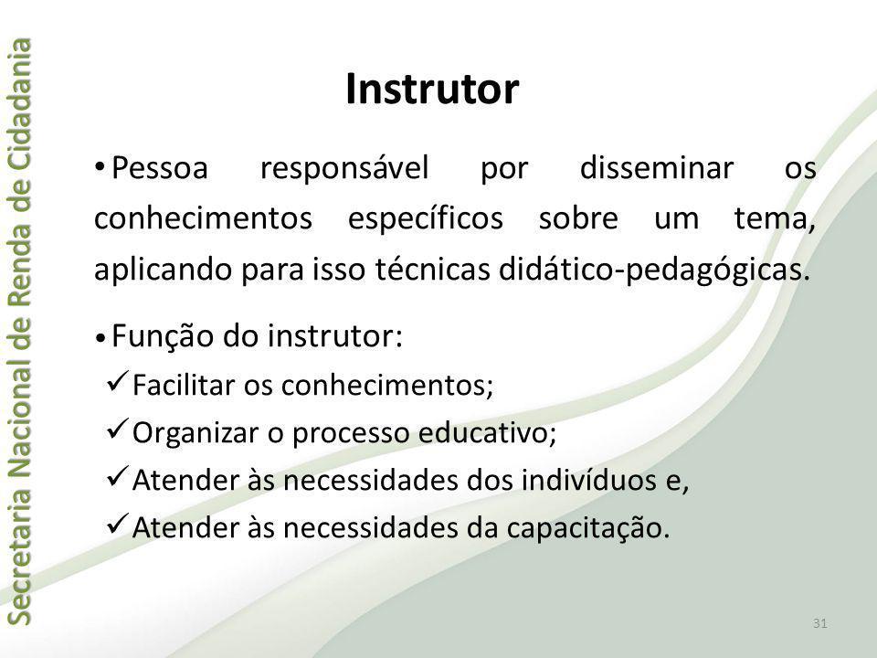 Secretaria Nacional de Renda de Cidadania Secretaria Nacional de Renda de Cidadania Instrutor Pessoa responsável por disseminar os conhecimentos espec