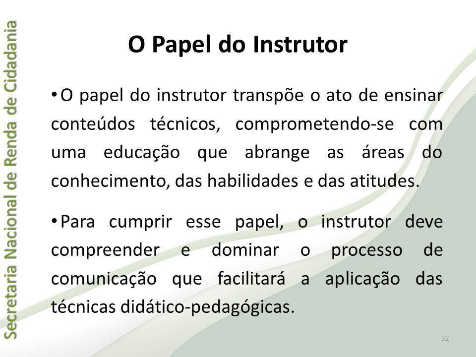 Secretaria Nacional de Renda de Cidadania Secretaria Nacional de Renda de Cidadania O papel do instrutor transpõe o ato de ensinar conteúdos técnicos,