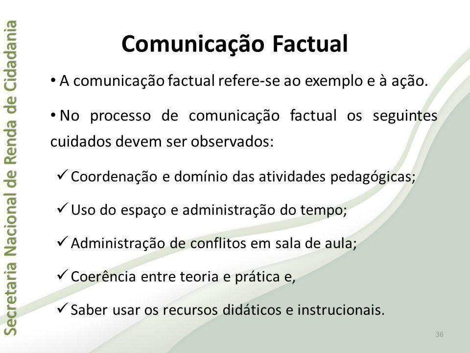 Secretaria Nacional de Renda de Cidadania Secretaria Nacional de Renda de Cidadania Comunicação Factual A comunicação factual refere-se ao exemplo e à