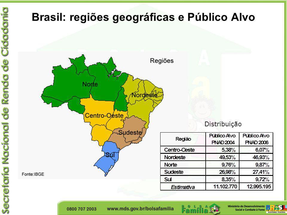 Brasil: regiões geográficas e Público Alvo Distribuição