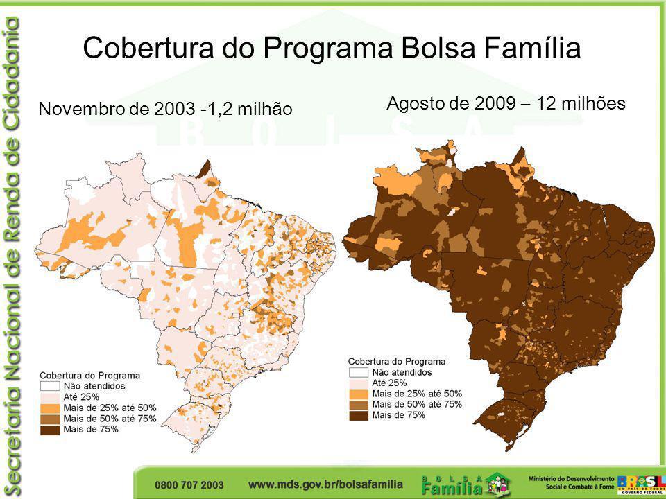 Cobertura do Programa Bolsa Família Novembro de 2003 -1,2 milhão Agosto de 2009 – 12 milhões