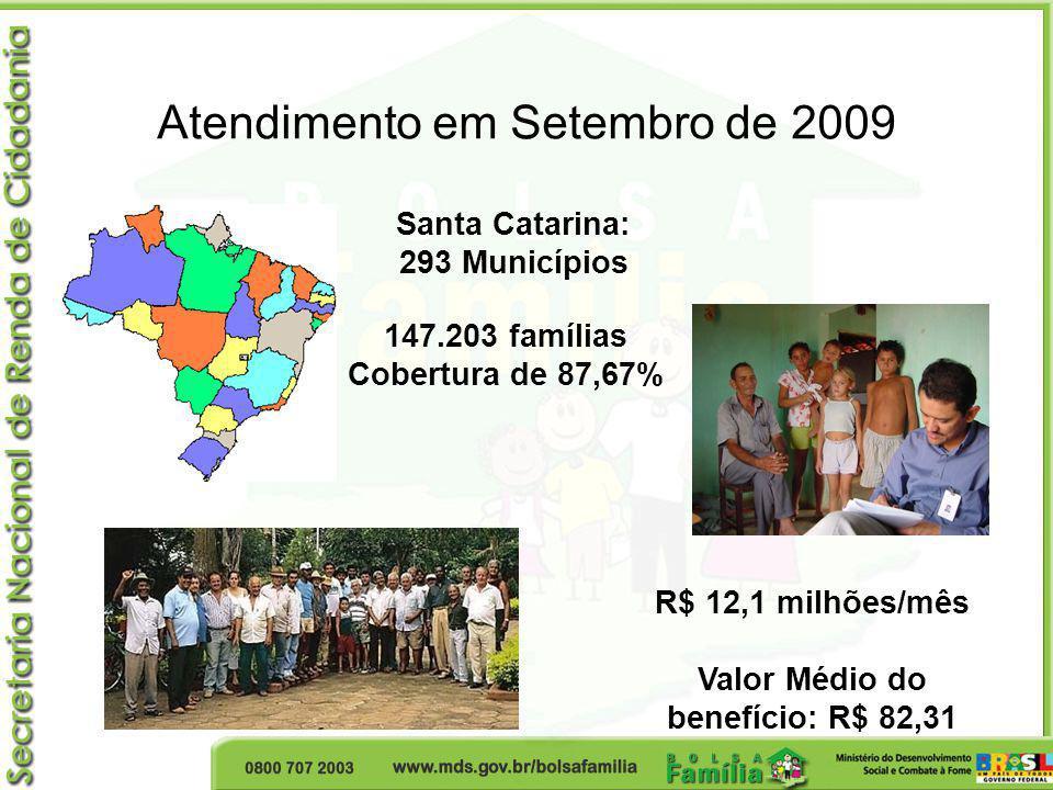 Atendimento em Setembro de 2009 Santa Catarina: 293 Municípios 147.203 famílias Cobertura de 87,67% R$ 12,1 milhões/mês Valor Médio do benefício: R$ 8