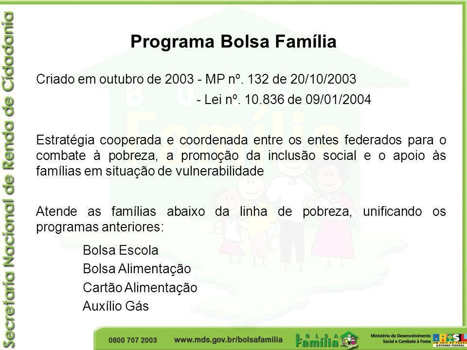 Programa Bolsa Família Criado em outubro de 2003 - MP nº. 132 de 20/10/2003 - Lei nº. 10.836 de 09/01/2004 Estratégia cooperada e coordenada entre os