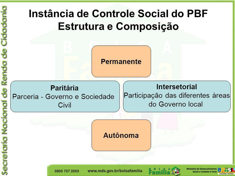 Instância de Controle Social do PBF Estrutura e Composição Permanente Paritária Parceria - Governo e Sociedade Civil Intersetorial Participação das di