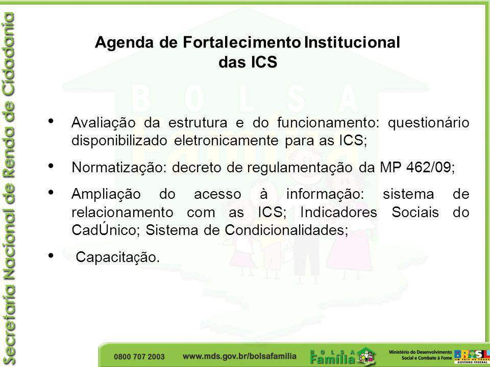 Avaliação da estrutura e do funcionamento: questionário disponibilizado eletronicamente para as ICS; Normatização: decreto de regulamentação da MP 462