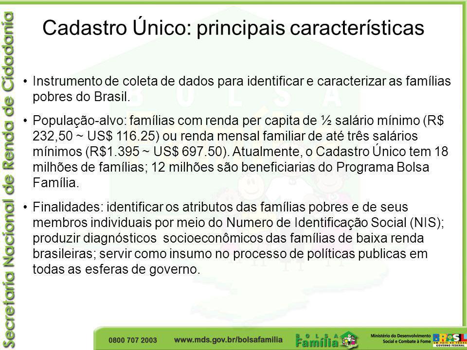 Cadastro Único: principais características Instrumento de coleta de dados para identificar e caracterizar as famílias pobres do Brasil. População-alvo