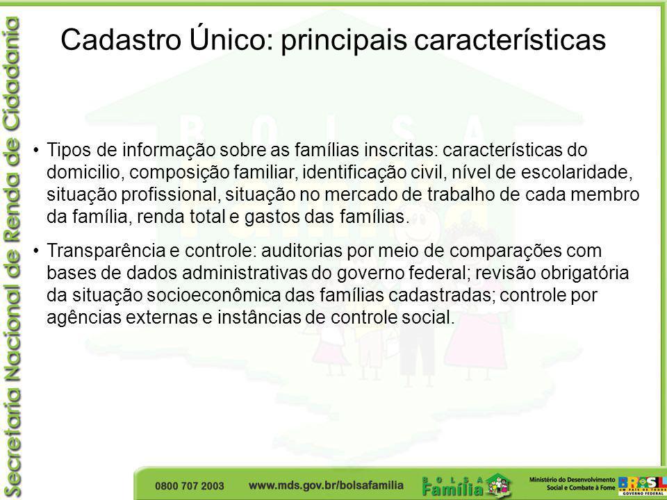 Cadastro Único: principais características Tipos de informação sobre as famílias inscritas: características do domicilio, composição familiar, identif