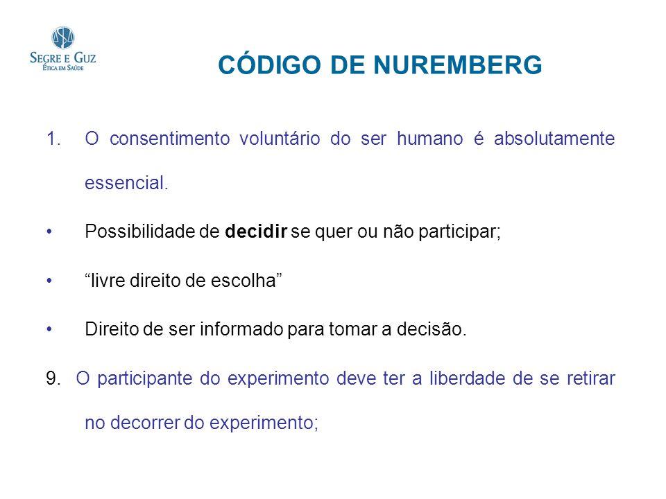 CÓDIGO DE NUREMBERG 1.O consentimento voluntário do ser humano é absolutamente essencial. Possibilidade de decidir se quer ou não participar; livre di